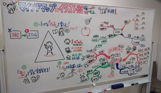 コミュニケーションの壁も言語の壁も越えるイラスト術